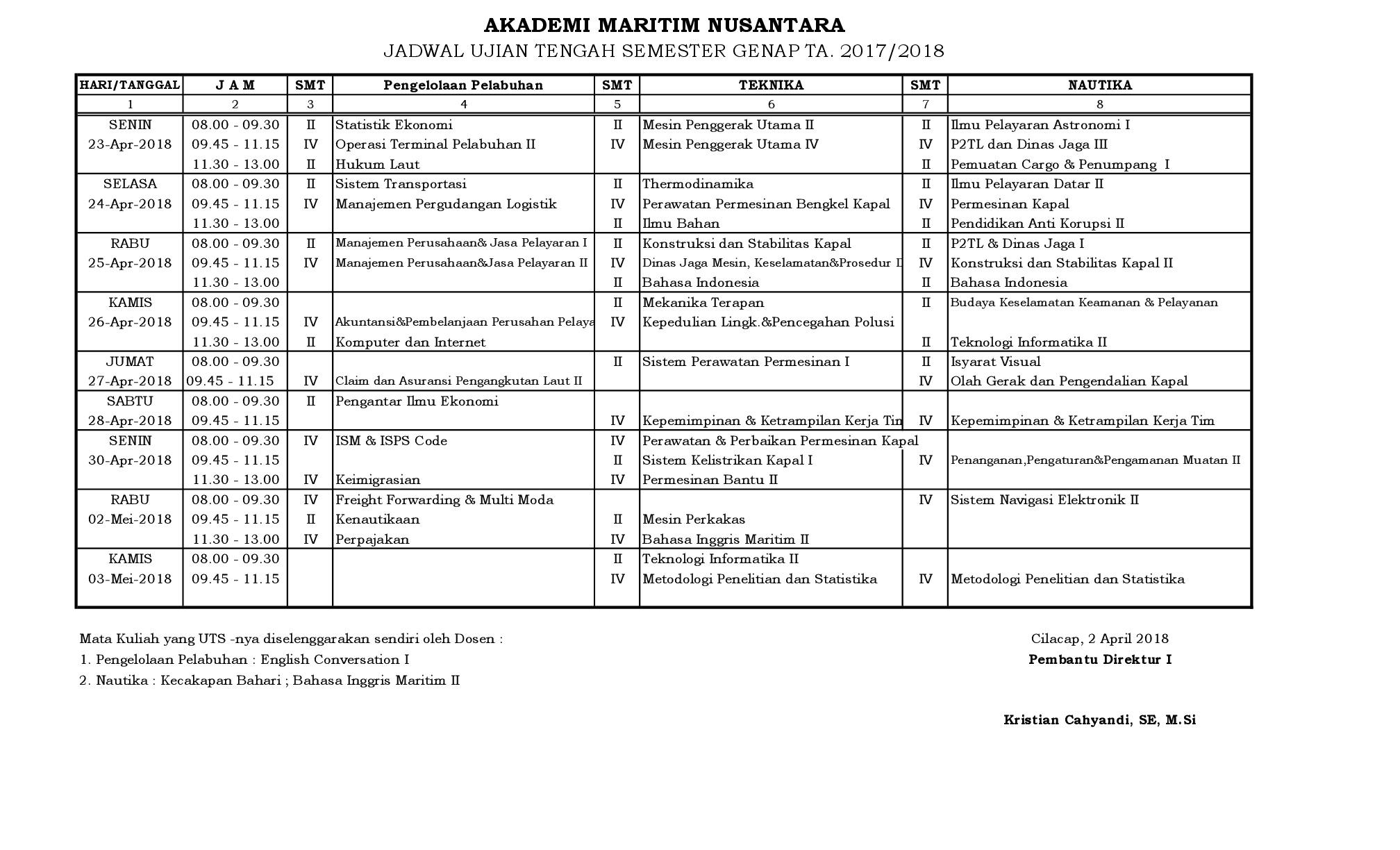 Jadwal UTS Genap TA. 2017/2018